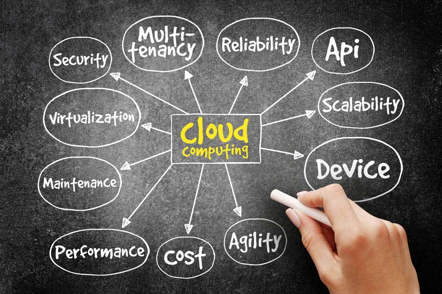 factors to consider when moving to cloud technology