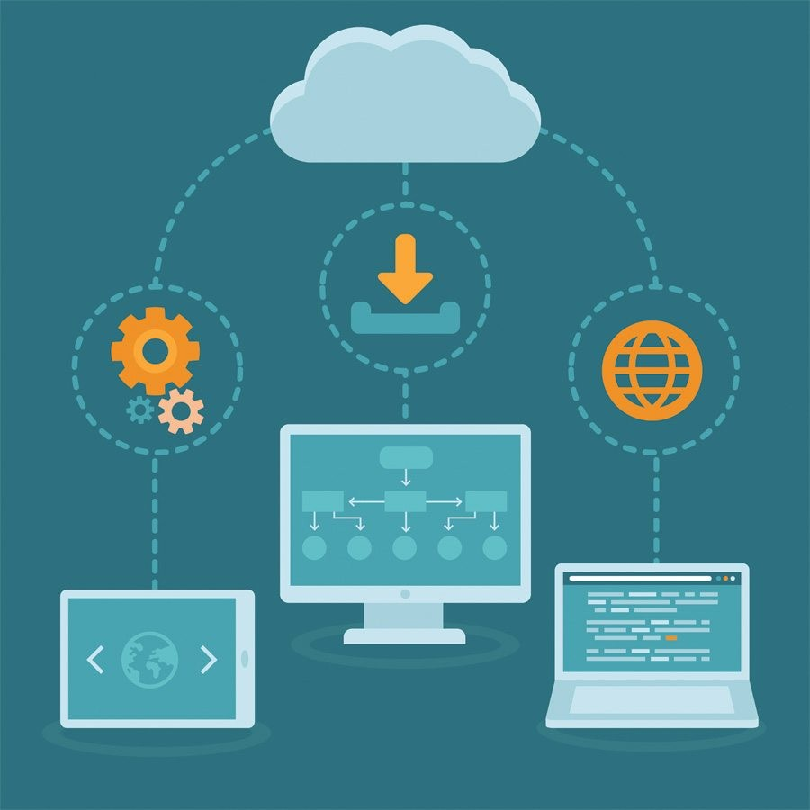 learn types of cloud computing software